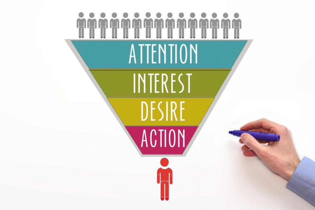 Die AIDA-Formel beschreibt die Werbewirkung im Marketing