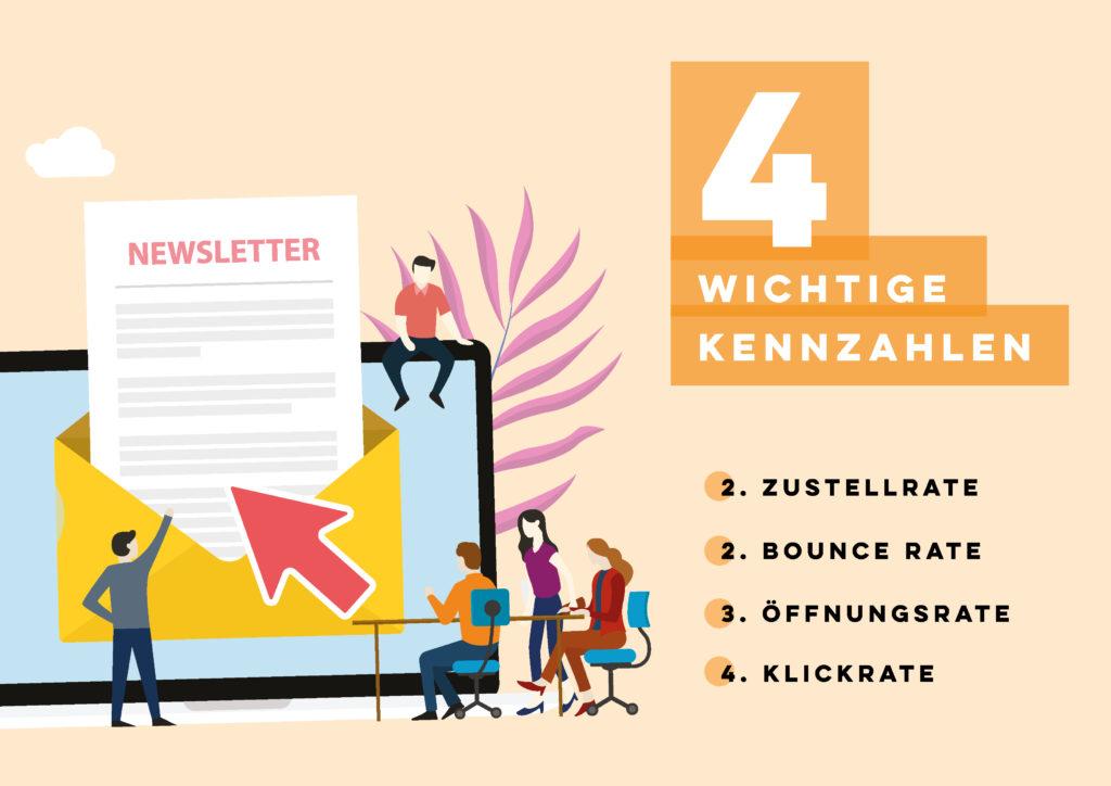 Grafik zeigt vier wichtige Kennzeichen im Newsletter-Marketing