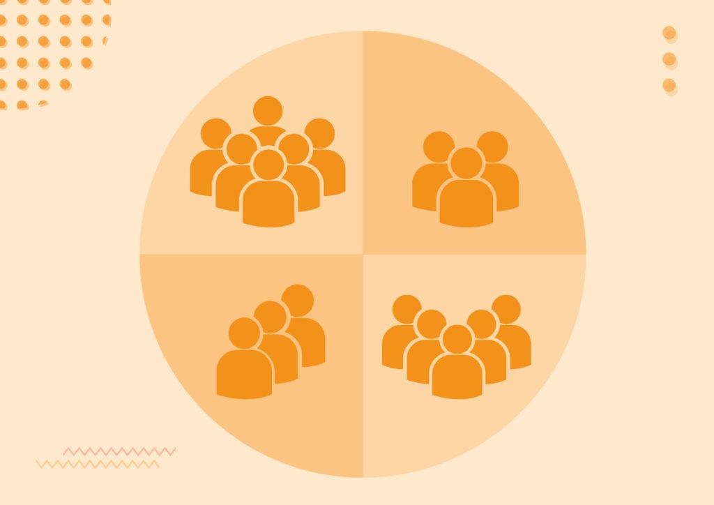Grafik Kundensegmentierung