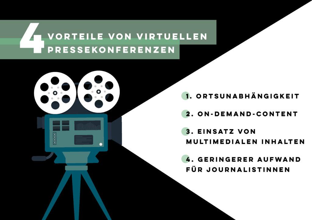 Infografik Vorteile von virtuellen Pressekonferenzen